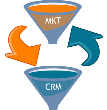 bcom_crm_lead_generation2