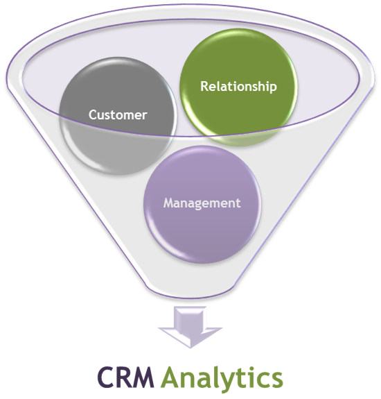 CRM-Analytics_full[1]